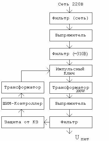схема компьютерного блока питания ат